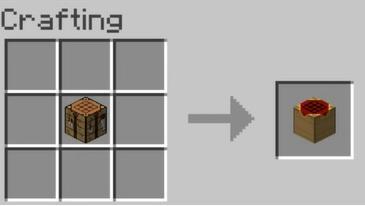 Furniture Datapack [1.14] [1.13.2] [1.13]