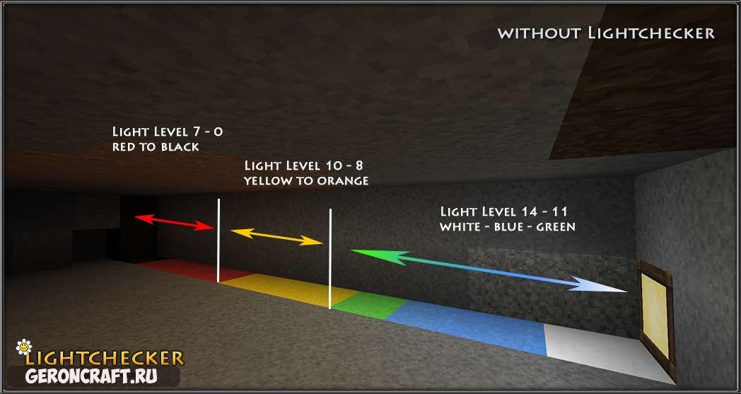 LED Lighting [1.7.10]