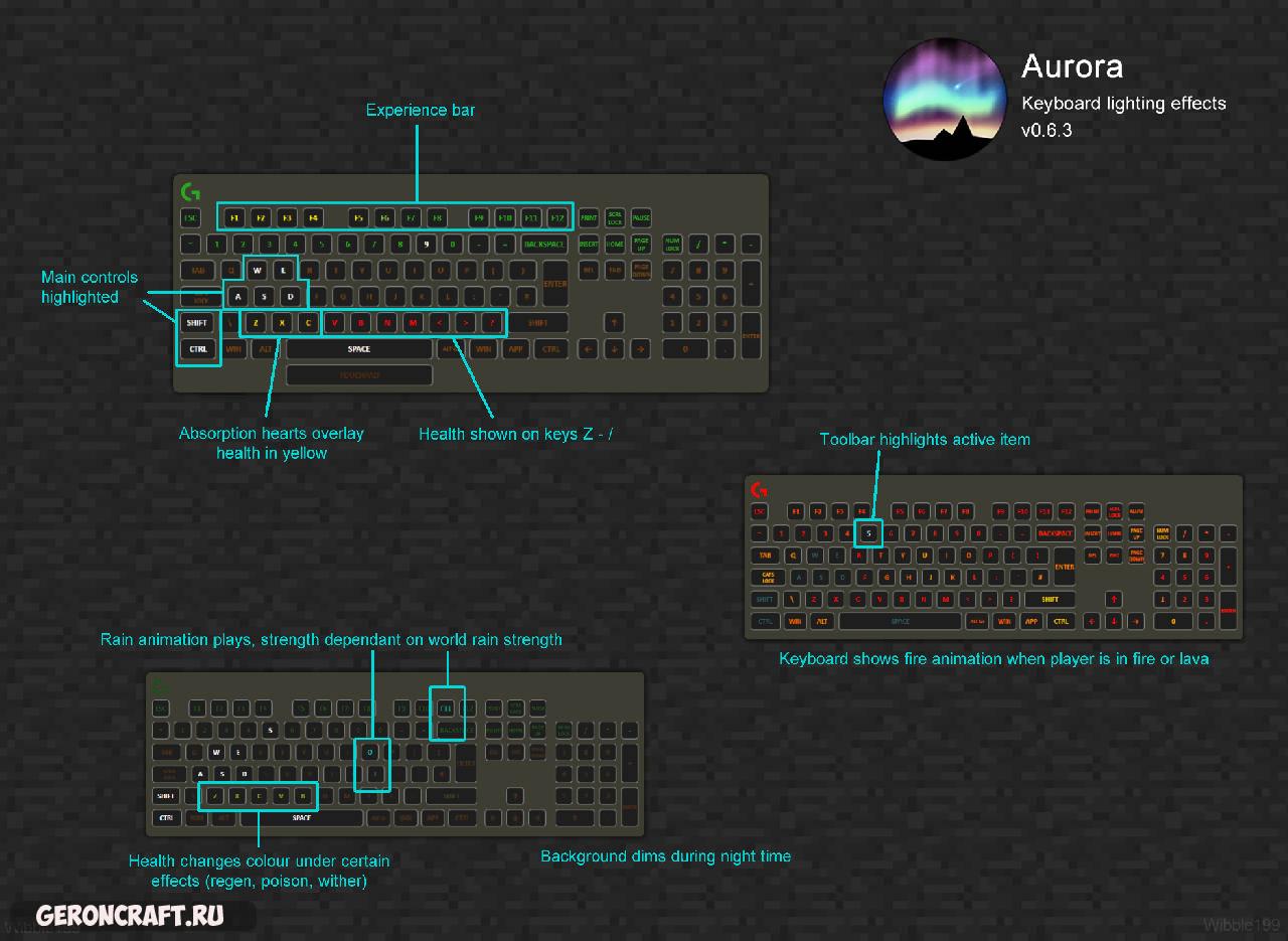 Aurora GSI Minecraft [1.12.2] [1.7.10]